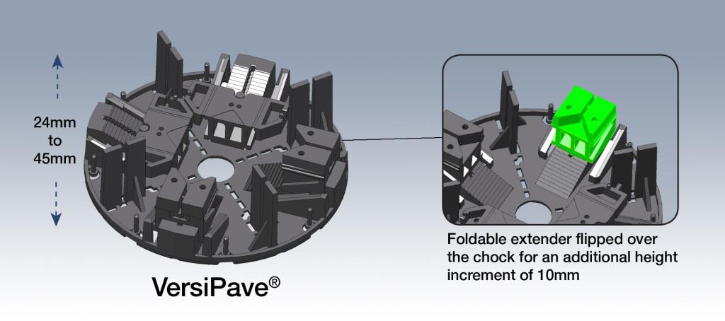 News - VersiPave new design