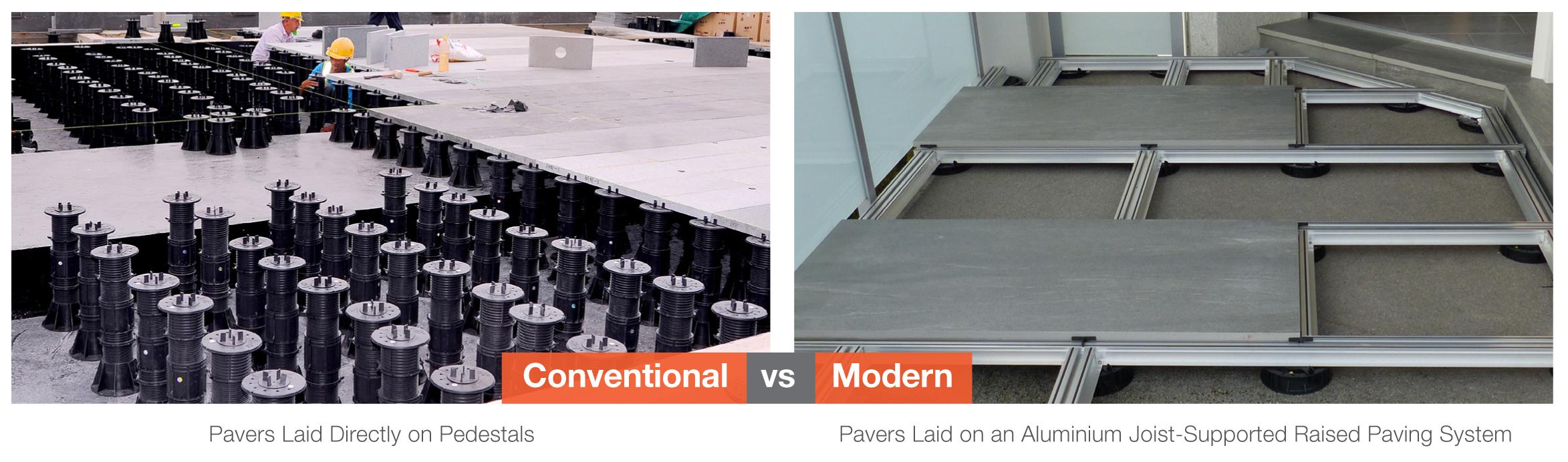 New Raised Paving And Decking Product Versiframe Aluminium Joist Elmich Pte Ltd
